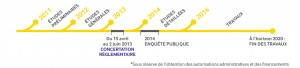 calendrier amenagements du noeud ferroviaire de bretigny-sur-orge